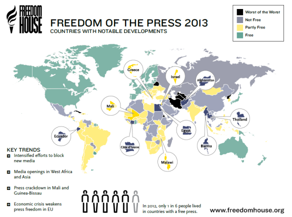 The Middle East's press freedoms have, on the whole, suffered in 2013 (image source: Freedom House)